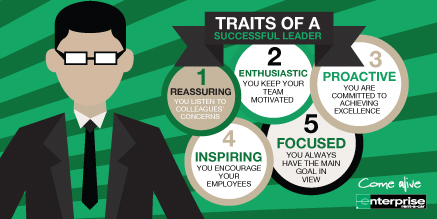 5 Traits of a successful leader